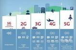 Hà Nội: Triển khai mạng 5G trong năm 2019