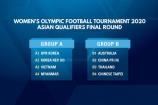 Tuyển nữ Việt Nam đứng trước cơ hội lớn tại Olympic Tokyo 2020
