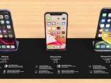 Giá bán của iPhone 11 sẽ rẻ hơn?