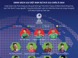 HLV Park Hang-seo chốt đội hình dự VCK U23 châu Á 2020