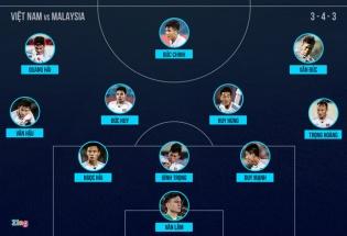 Đội hình ra sân của Việt Nam trước Malaysia: Bất ngờ Đức Chinh đá chính– Xuân Trường dự bị