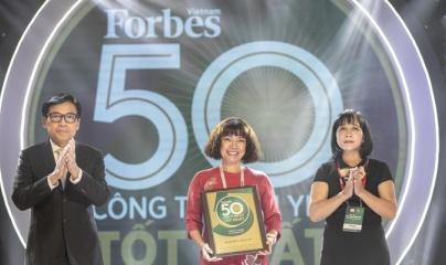 Forbes xếp hạng Techcombank là 1 trong 50 công ty niêm yết tốt nhất