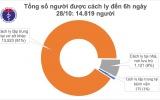 Cả nước có gần 15.000 người đang cách ly chống dịch COVID-19