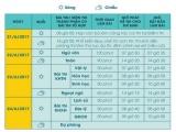 Bộ GD&ĐT công bố lịch thi THPT quốc gia năm 2017