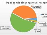 Thêm 4 ca mắc COVID-19 mới ở Quảng Nam và Hà Nội