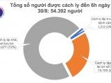 Sáng ngày 30/8, Việt Nam không ghi nhận ca nhiễm COVID-19 mới