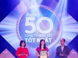 8 năm liên tiếp Bảo Việt dẫn đầu ngành Bảo hiểm trong Top 50 công ty niêm yết tốt nhất năm 2020 (Forbes)