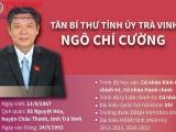 Trà Vinh: Ông Ngô Chí Cường được bầu làm Bí thư Tỉnh ủy Trà Vinh