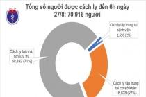 25 ngày Việt Nam không ghi nhận ca mắc mới COVID-19