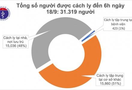 Việt Nam còn hơn 31.000 người đang cách ly chống dịch COVID-19