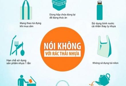 Phê duyệt đề án giảm chất thải nhựa tại Việt Nam